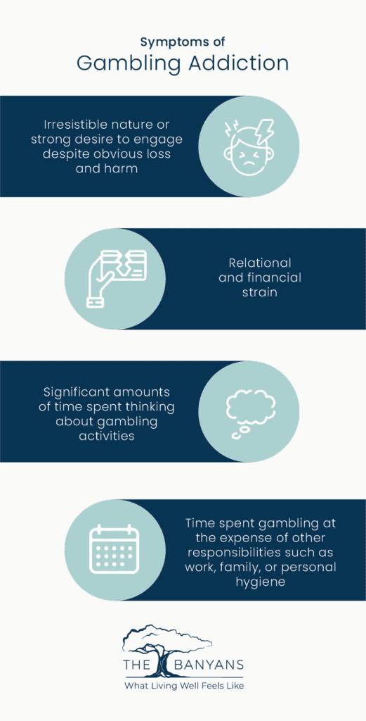 Infographic of symptoms of gambling